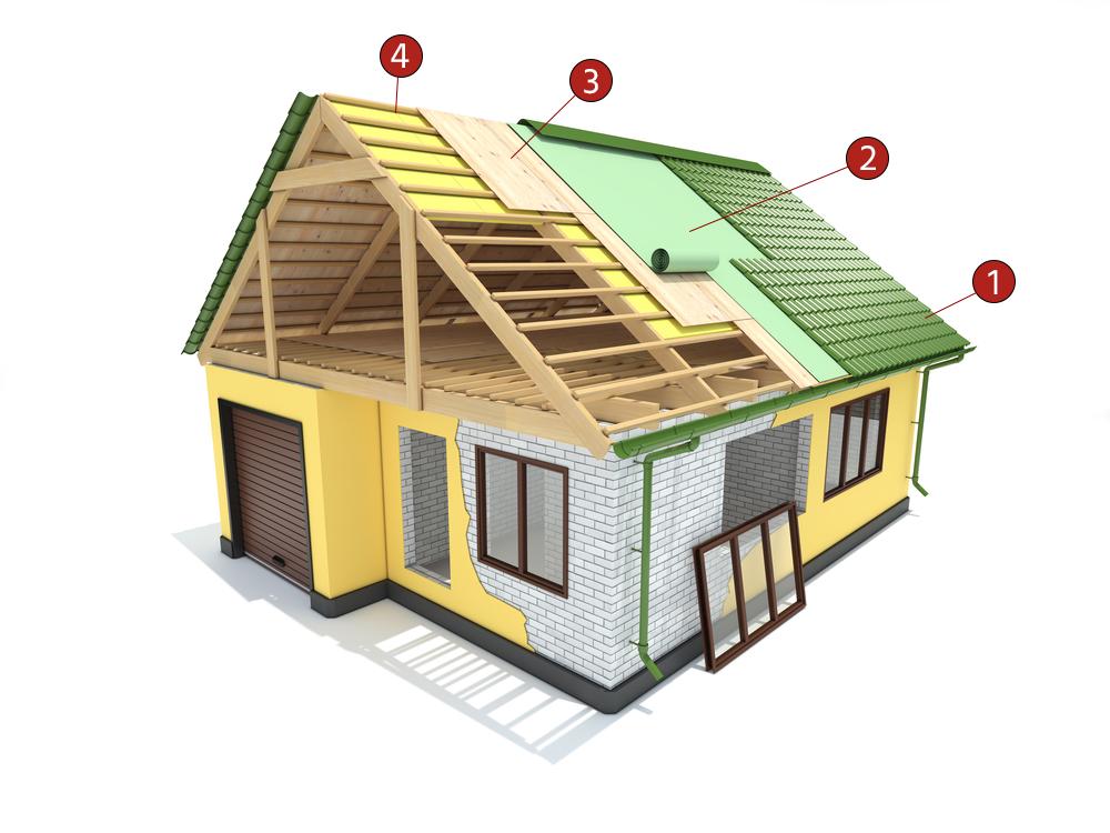 Roofing Diagram